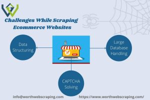 Scraping Ecommerce website