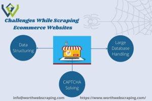Scraping Ecommerce website